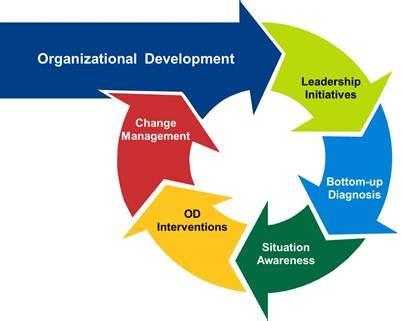Phd Thesis On Change Management - lapurniacampesinacom